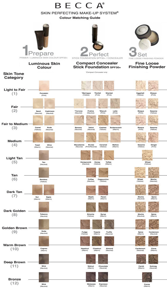 Mac Skin Color Guide Today Manual Guide Trends Sample