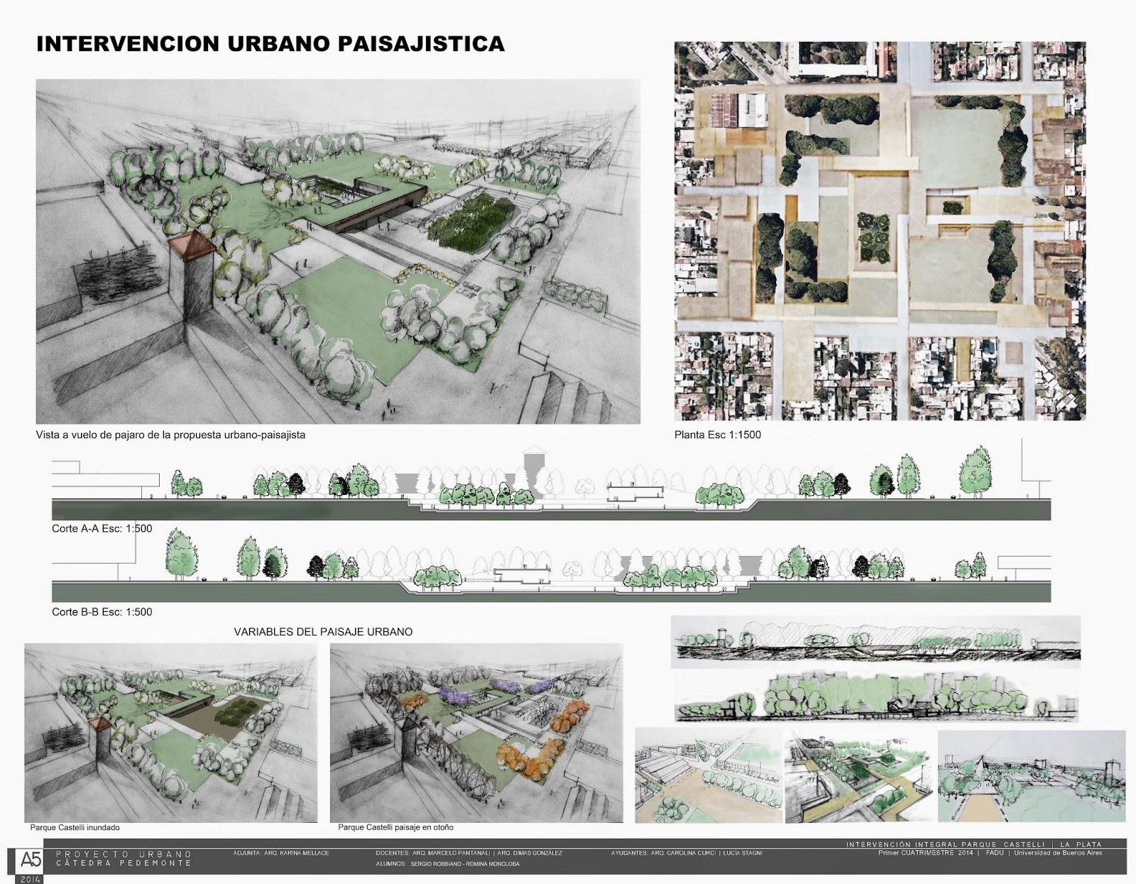 C tedra pedemonte arquitectura 5 pu pa july 2014 for Laminas arquitectura
