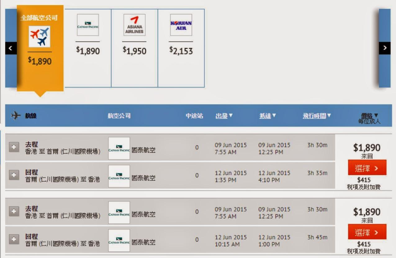 國泰香港直航首爾 $1,890起 (連稅$2,305)