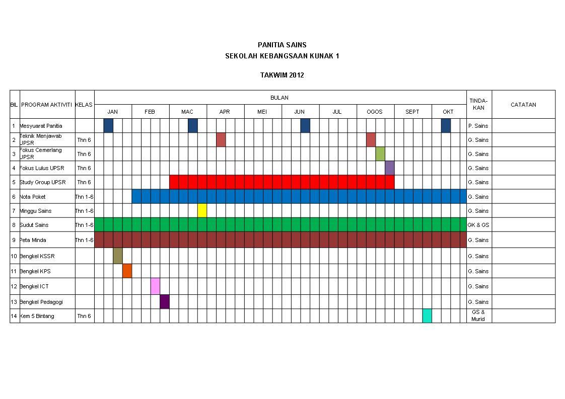Takwim Panitia Sains 2012