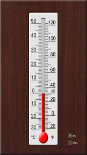 Gambar untuk thermometer