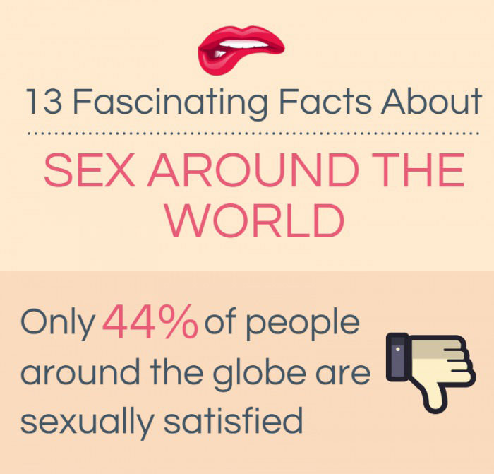 Sex facts around the world