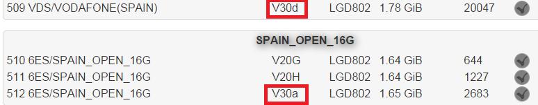 Listado de ROMs de Android Lollipop para LG G2 D802 para España.