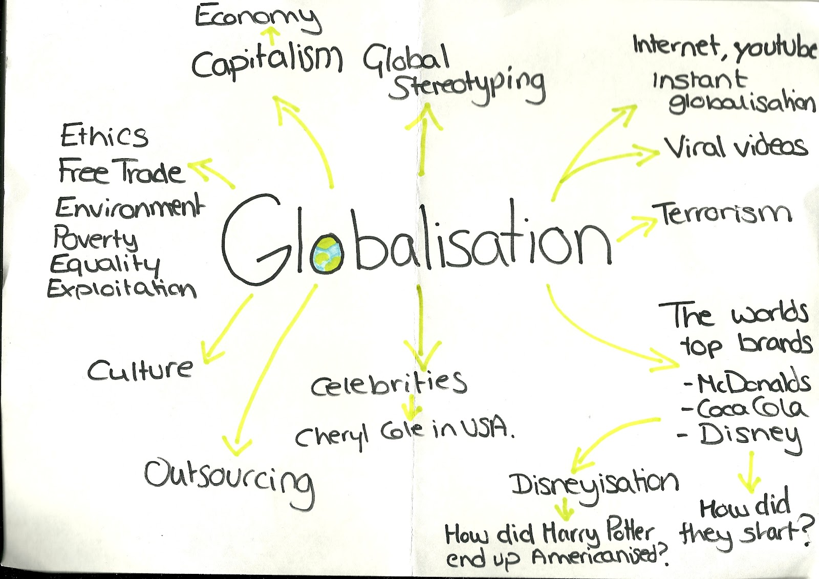 globalization local culture essay Find paragraph, long and short essay on globalization in english  strategy adapting the culture of different countries in their menus to suit local.