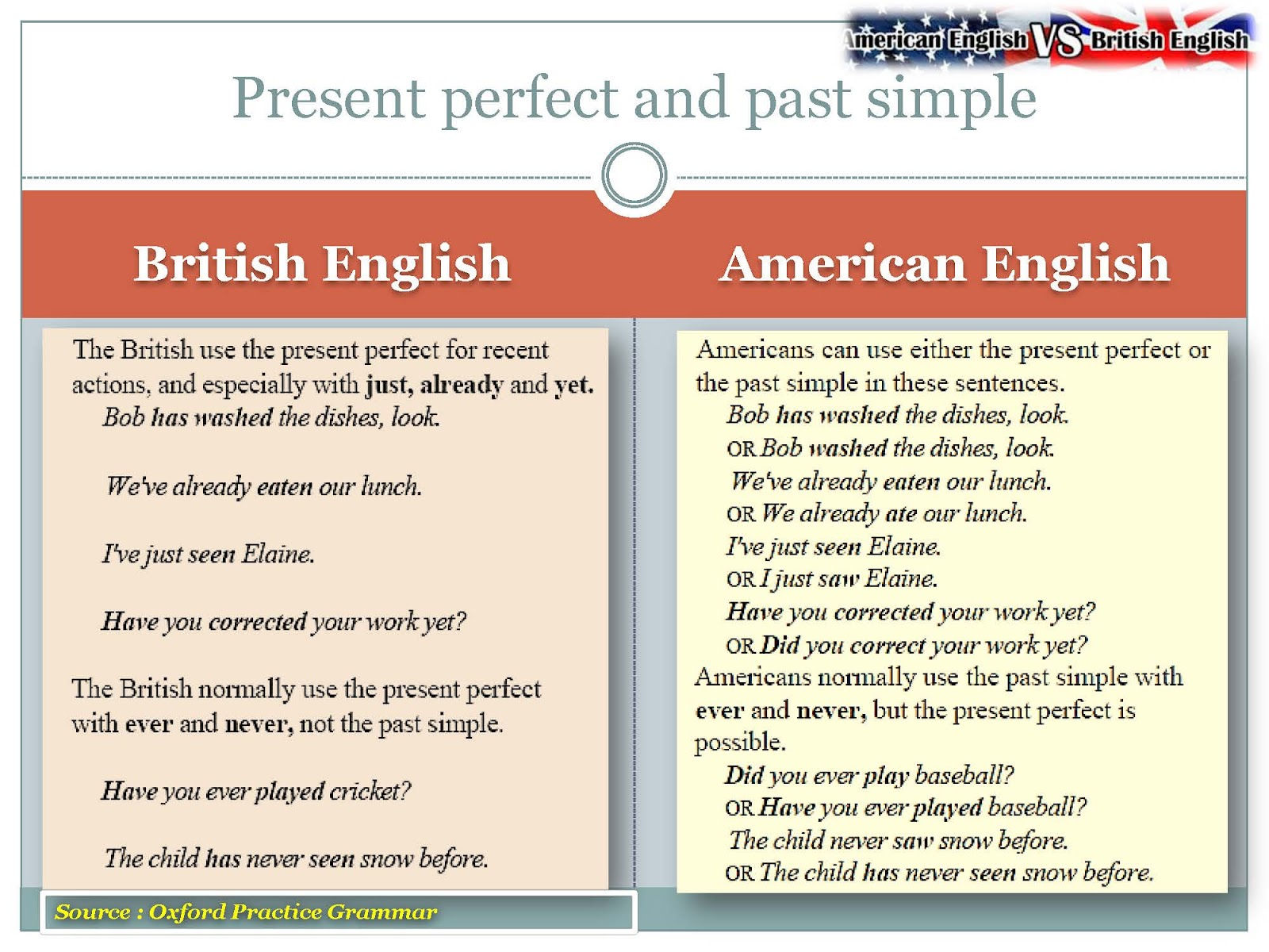british american essay Phonological comparison of british and american english essay phonological comparison of british and american english get your custom essay sample.