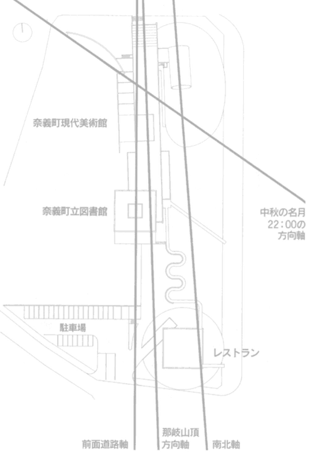 奈義町現代美術館 軸線