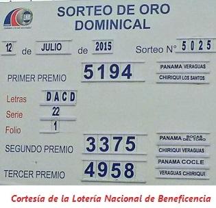 sorteo-domingo-12-de-julio-2015-loteria-nacional-de-panama-tablero-dominical