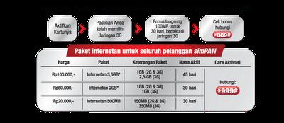 Cara Daftar Paket Internet Telkomsel Simpati Terbaru