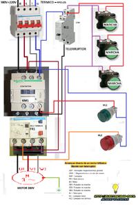 arranque directo motor trifasico mando con telerruptor mas pulsadores