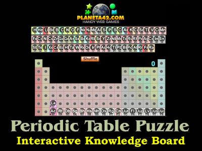 Periodic Puzzle Game