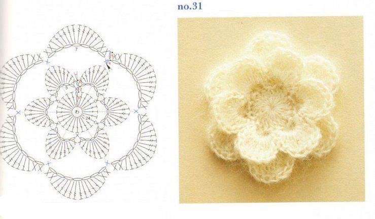Вязание двухслойного цветка крючком