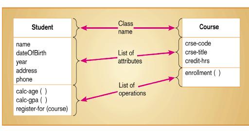 Software Engineering  Class Diagram