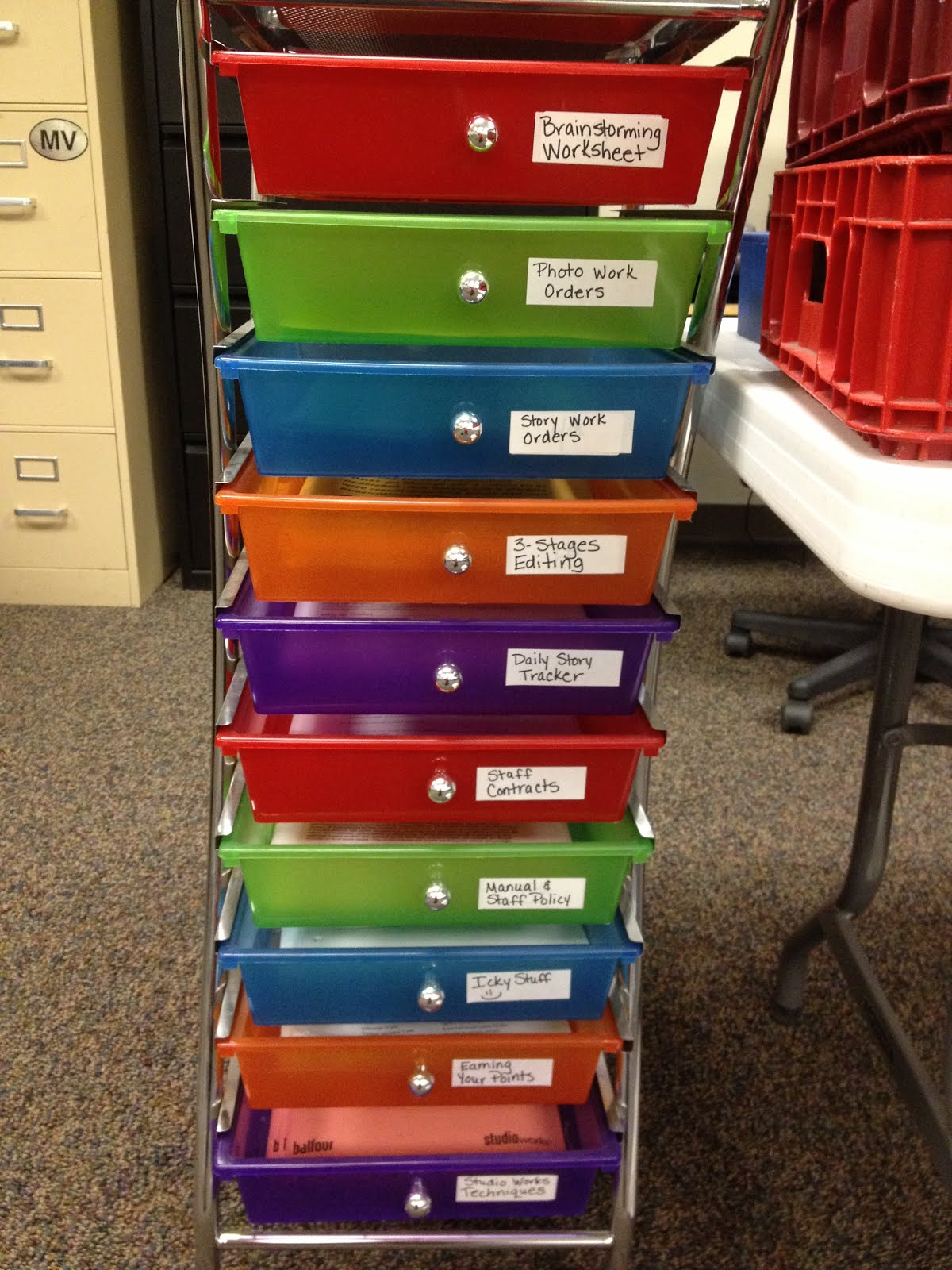 Classroom Organization Ideas High School ~ Cool teach adventures in teaching classroom