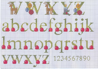 Ponto Cruz de Natal  - gráfico letras
