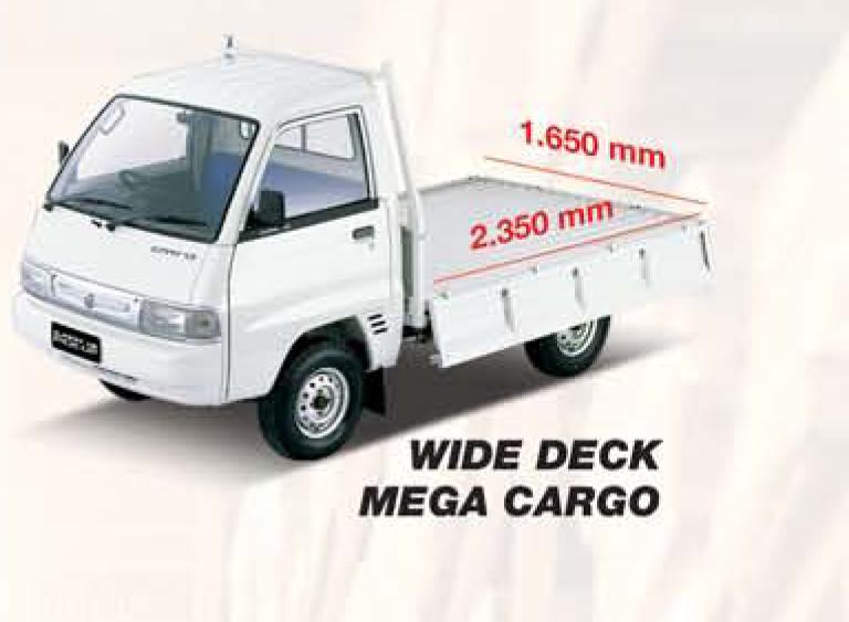 Suzuki Carry 1.5 Pickup Tampak Depan Surabaya title=
