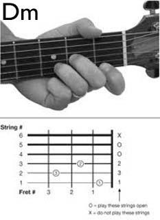 chord+dm Tips Belajar Kunci Dasar Gitar untuk Pemula