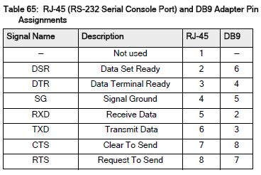 rs232 rj11 wiring diagram images wiring diagram rj45 to db9 and the adva documentation for the rj45 to