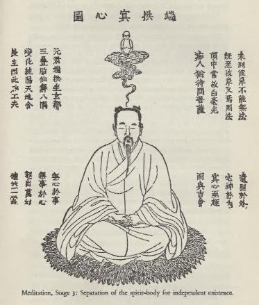 Meditation: Stage 3, The Secret of the Golden Flower