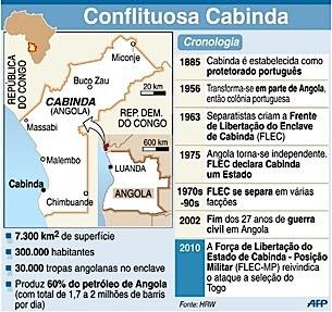 ANGOLA QUER RESOLVER O CONFLITO EM CABINDA APENAS PELA VIA ARMADA