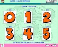 http://profept.blogspot.com.es/2011/03/juega-con-los-numeros.html