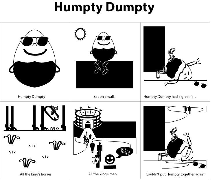Symbols Folio In Class Exercise 1 Humpty Dumpty