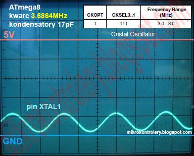 ATmega8 kwarc 3.6864MHz, CKOPT=1 CKSEL3..1=111 - Obraz sygnału oscylatora na pinie XTAL1
