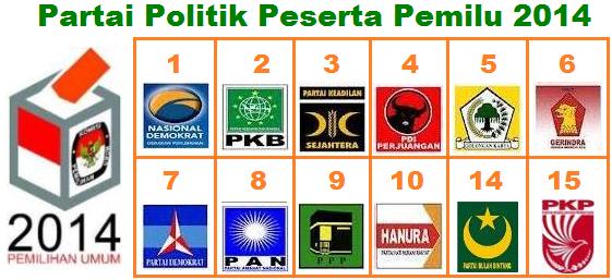 Hasil Resmi Pemilu Legislatif 2014