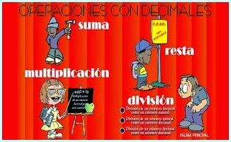 http://www2.gobiernodecanarias.org/educacion/17/WebC/eltanque/todo_mate/openumdec/openumdec_p.html