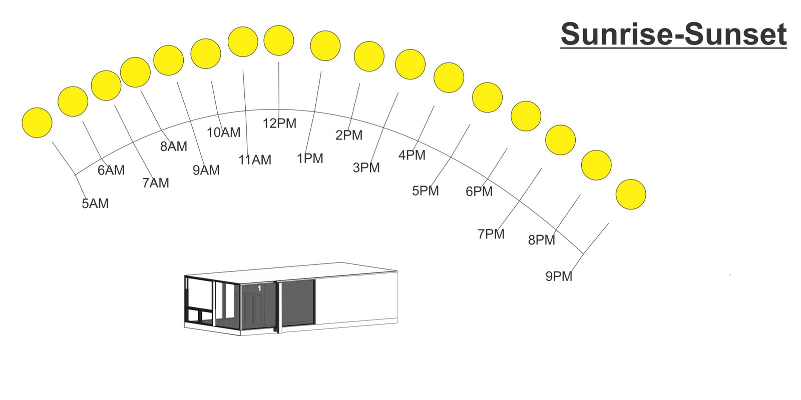 Diagram Of Sunrise Wiring Libraries Subaru Ej16 Arc 252 Sp 2011 Sunset Diagramsunrise