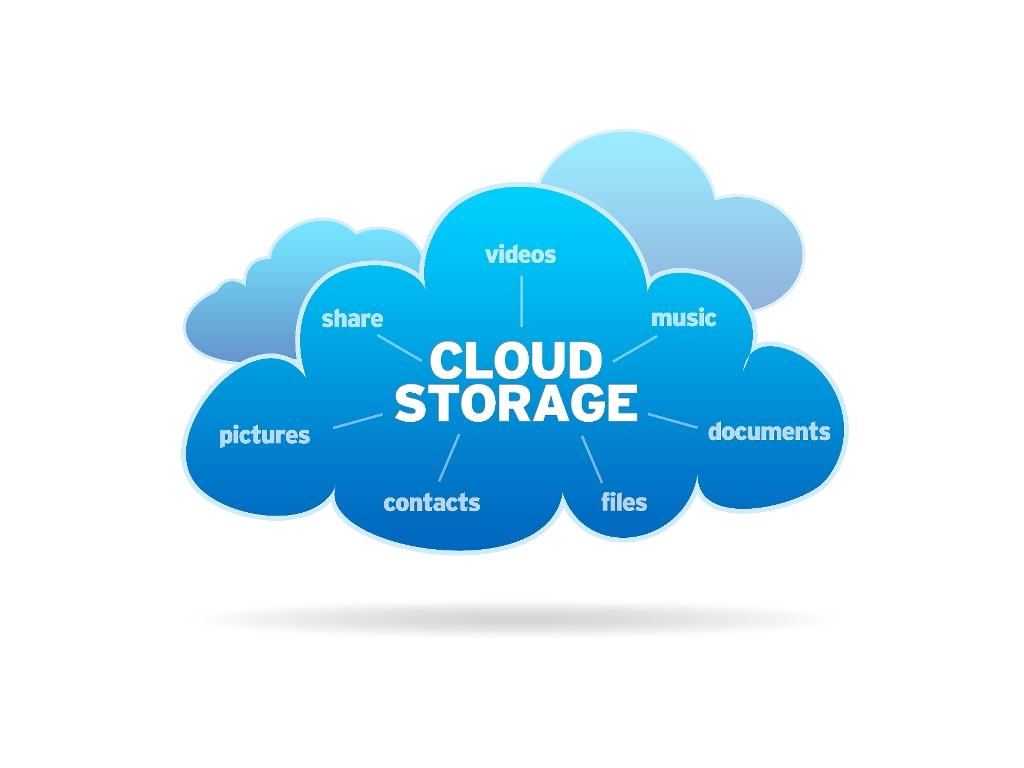 [Image: Basics-of-Cloud-Storage.jpg]