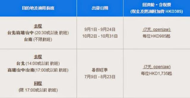 香港往返 台北 / 台中 / 高雄 / 台南 HK$600起(連稅 HK$985)