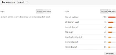 foto-telanjang-bugil-siti-badriah-bloglazir.blogspot.com