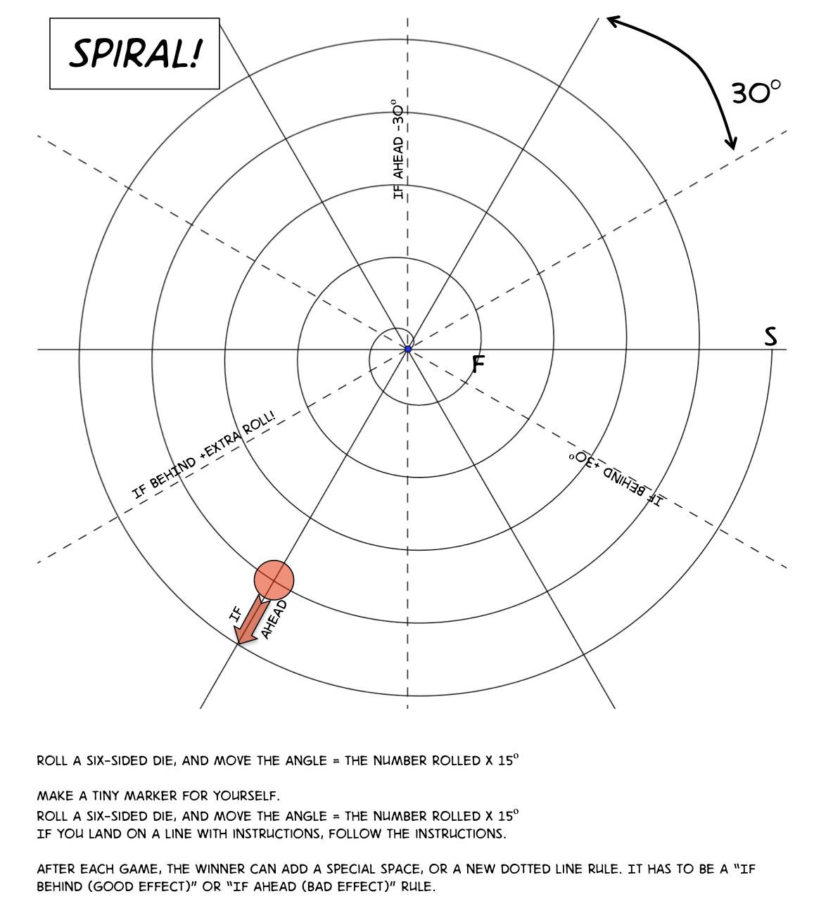 Math Hombre: Spiral - So-So