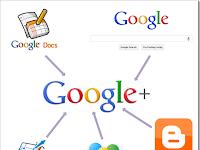 Inilah Beberapa Produk Google