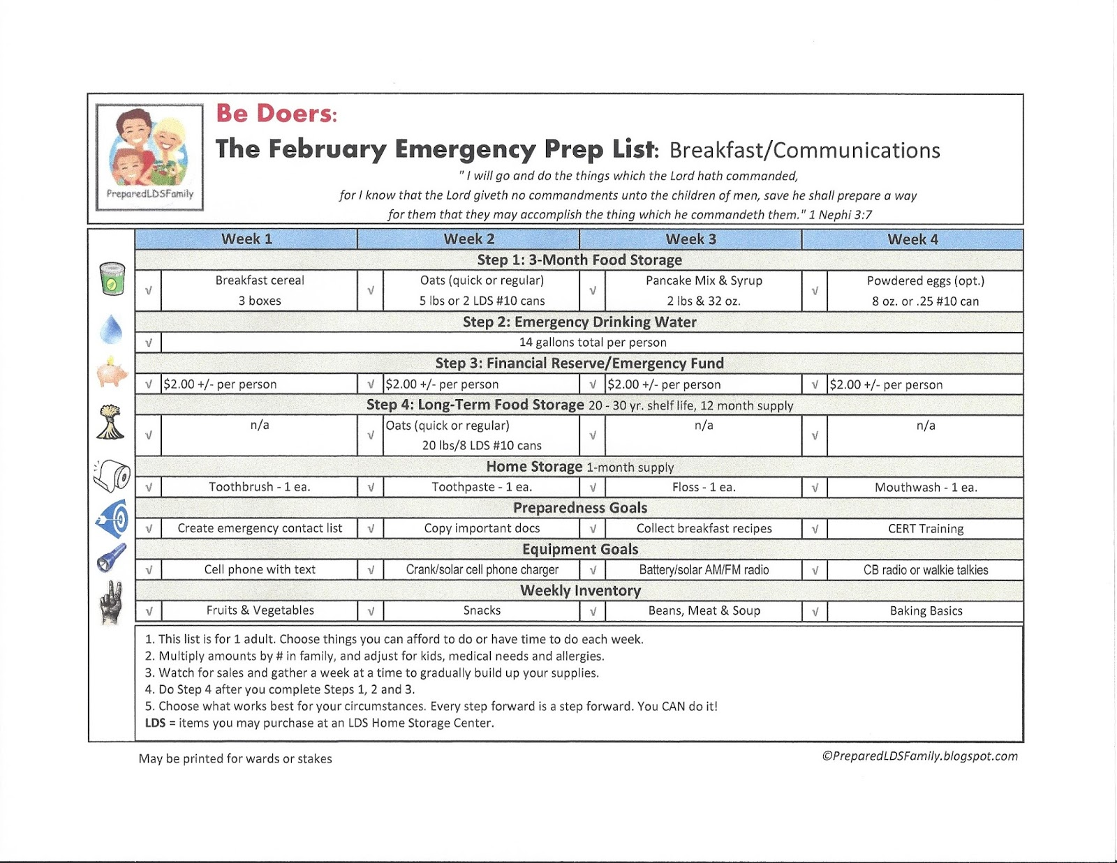 Prepared lds family february emergency preparedness goals prepared lds family february emergency preparedness goals breakfast foods and emergency communications forumfinder Choice Image