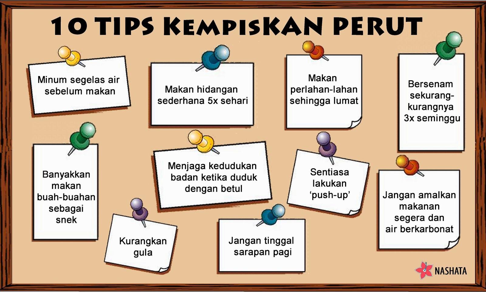 Cara Senaman Perut submited images.