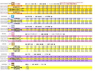 B-1 Grand Prix in Towada Free Shuttle Bus Schedule 2 B-1グランプリin十和田 無料シャトルバス時刻表