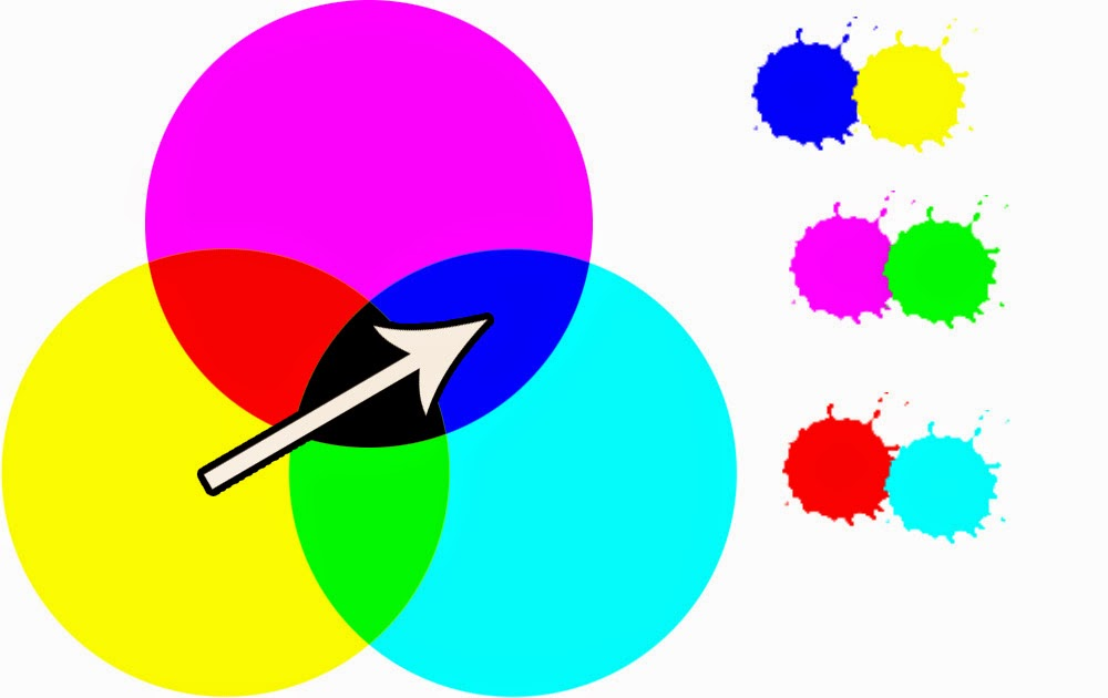looking for complementary colors is easy just take a color wheel and find two opposing colors. Black Bedroom Furniture Sets. Home Design Ideas