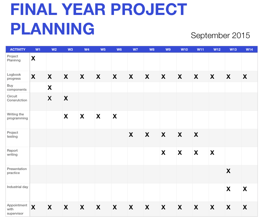 final year project logbook week 1