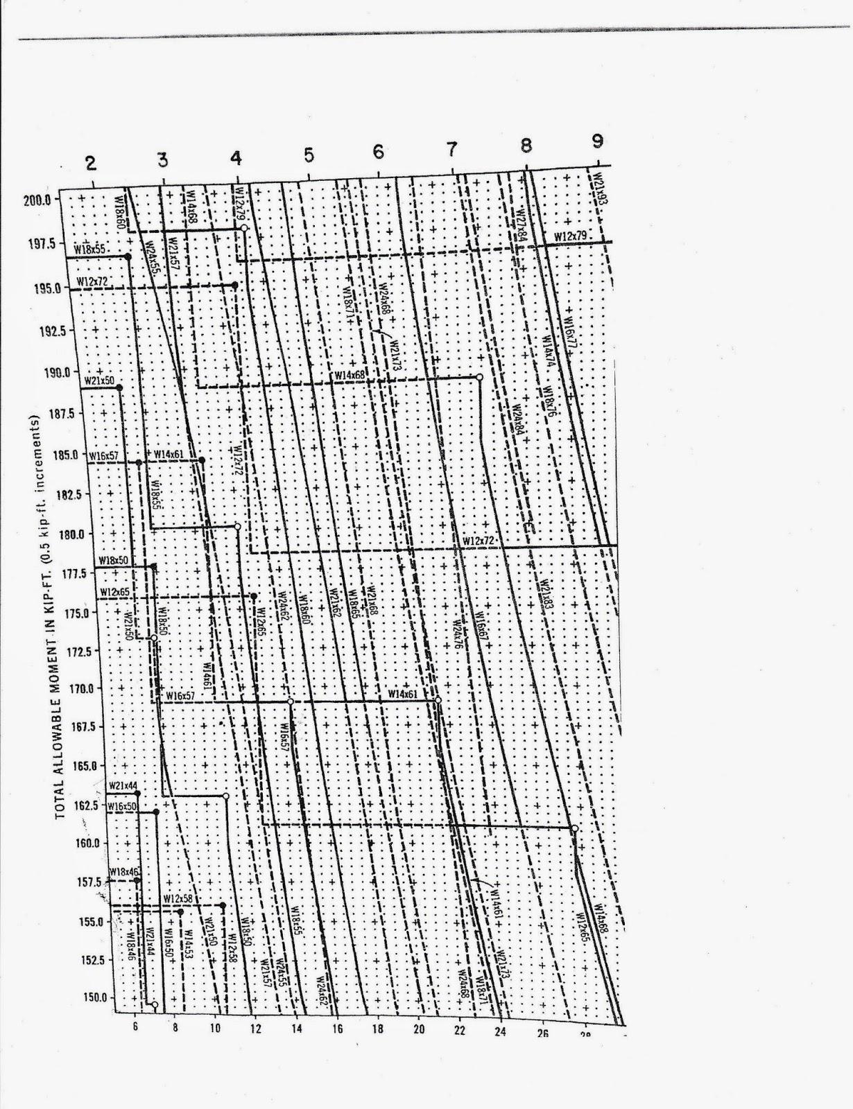 Acero madera arquitectura tablas acero - Acero construction ...