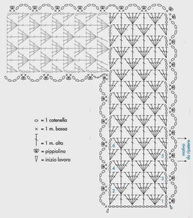 Lo spazio di lilla splendidi bordi all 39 uncinetto con for Schemi uncinetto bordi