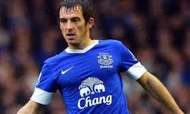 11 Pemain Terbaik Liga Inggris Musim 2012-2013