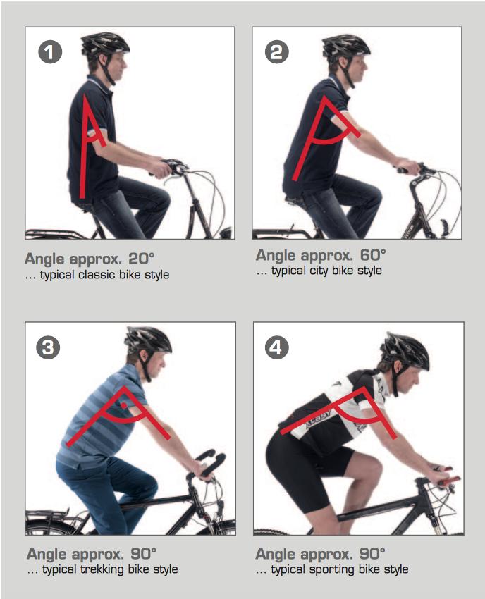 postura para ir en bici correcta