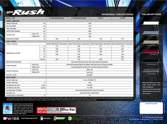 Download Brosur Toyota New Rush 2013 TRD Sportivo