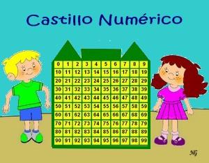 EL CASTILLO NUMÉRICO - Foro - PerúEduca