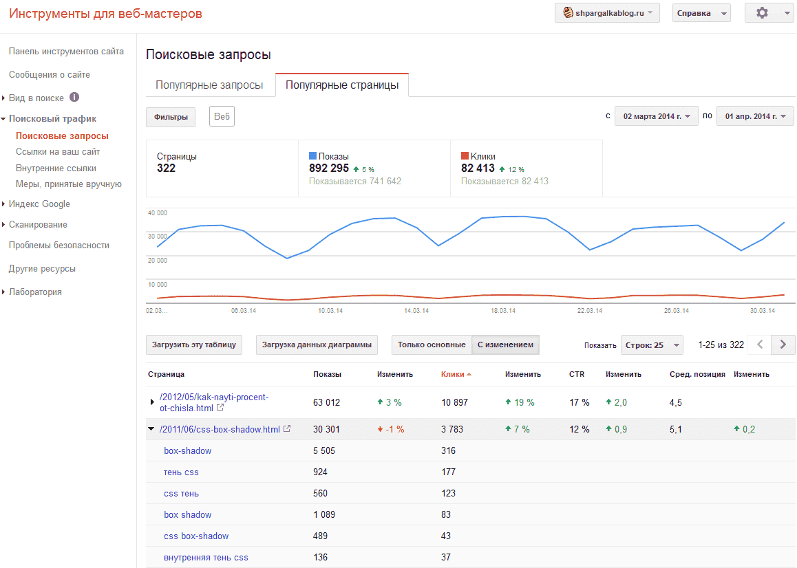 Как сделать чтобы нашли мой сайт в поисковых как сделать свой сайт винкс бесплатно