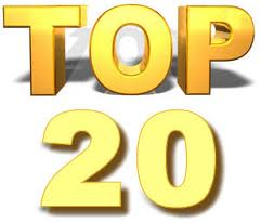 Top 20 India Google Searched Searches 2014