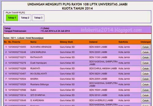 daftar nama peserta plpg rayon 108 Unja pertahap