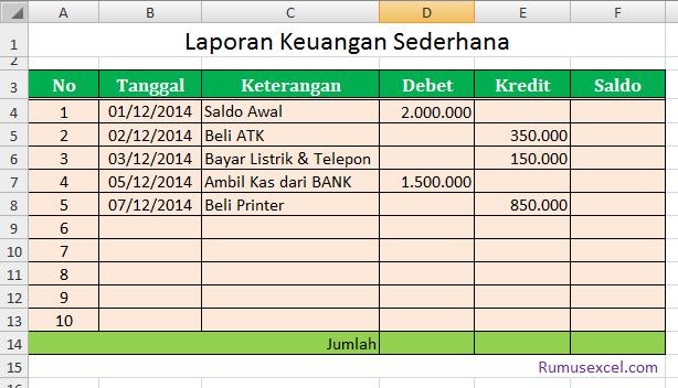 Laporan Keuangan dengan Excel