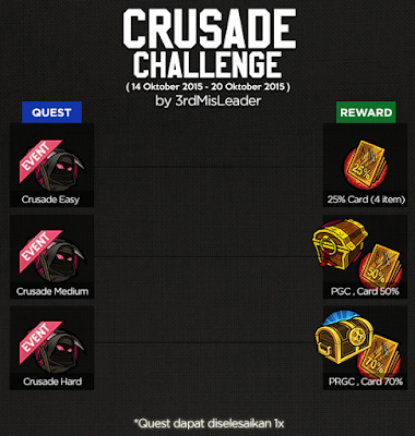 Event Crussade Challenge Lost Saga Indonesia